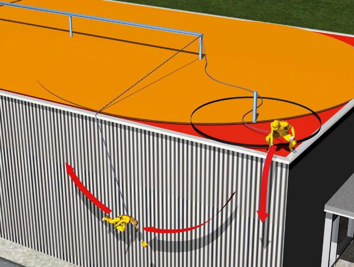Dachsicherheitsausrüstung & Dachabsturzsicherung